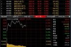 今日午盘:经济数据向好 沪指冲高回落涨0.11%