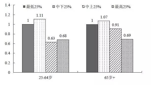 我国人口死亡平均年龄_中国人口预测 中国人口时钟下载1.2