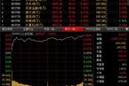 今日收盘:美联储如期加息 沪指涨近1%