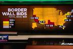 超600家在美企业对修建美墨边境墙感兴趣