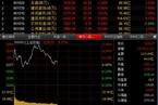 今日午盘:地产股走弱领跌 沪指冲高回落微涨