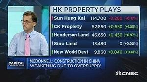渣打:中国试图让更多人迁往三四线城市生活