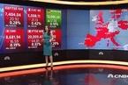 国际股市:欧股周一开盘涨跌互现