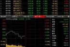 今日午盘:美股大跌拖累市场 沪指下跌0.73%
