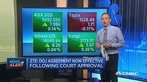 国际股市:亚太股周四涨跌互现
