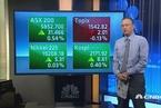 国际股市:亚太股周三开盘涨跌不一