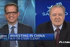 中国市场:投资还是观望