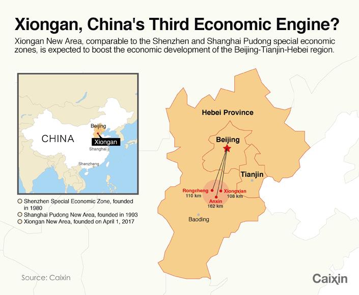 Xiongan New Economic Zone