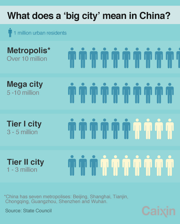 second urbanization of india