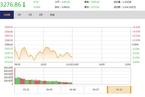 今日午盘:创业板指走弱跌逾1% 沪指回调跌0.30%