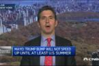 分析人士:美国银行业总体业绩向好