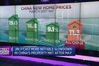 瑞穗:中国房价年内或现下跌