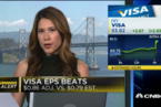 Visa一季度业绩超预期 宣布50亿美元股票回购