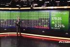 国际股市:欧股周一高开 法国大选第一轮结果符合预期