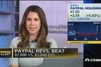 PayPal一季度业绩超预期 盘后股价上涨近6%