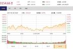今日收盘:钢铁股意外大涨 沪指四月翻红收官