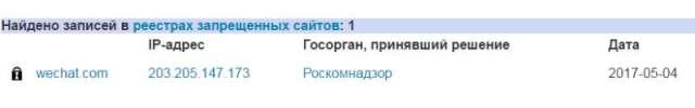 △俄罗斯境内的黑名单网页截图
