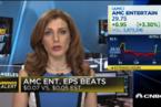 AMC一季度业绩超预期 股价上涨3%