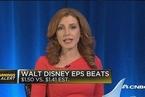 迪士尼营收不及预期 股价下跌