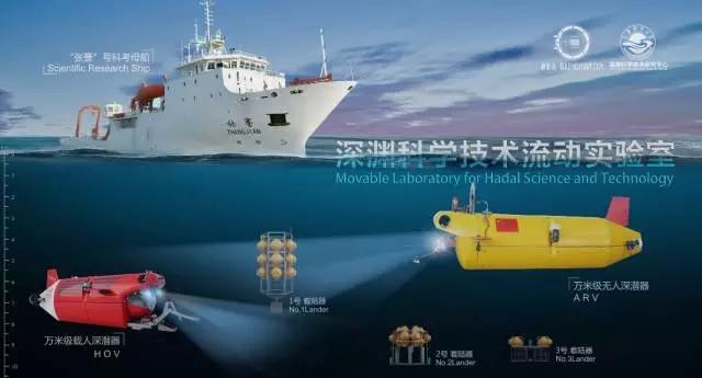 深渊科学技术流动实验室模拟图