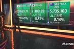国际股市:亚洲股市周一开盘上涨