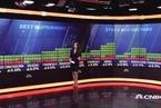 国际股市:欧洲股市周一开盘走高
