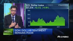 澳新银行:下半年美元有上涨空间