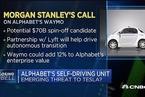 摩根士丹利:谷歌无人车项目估值达700亿美元