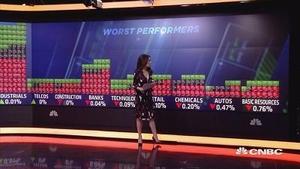国际股市:穆迪下调中国评级 欧股周三盘初走弱
