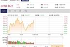 今日午盘:金融股领涨 沪指震荡上涨0.39%
