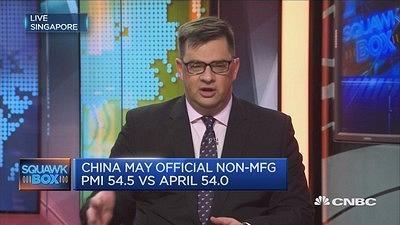 新加坡银行:市场对中国政策方向的关注高于PMI数据