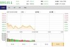 今日午盘:中小创活跃 上证50走弱跌1.04%