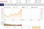 今日午盘:煤飞色舞再现 沪指震荡翻红涨0.36%