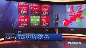国际股市:欧洲股市周五开盘承压小幅走高