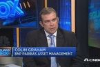 法巴银行:A股在MSCI的权重未来将增加