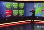 国际股市:欧洲股市周二高开