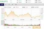 今日收盘:创业板尾盘翻红 沪指弱势震荡跌0.21%