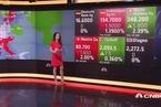 国际股市:欧股开盘小幅下跌