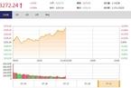 今日午盘:资源股强势领涨 沪指震荡上涨0.58%