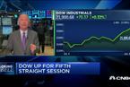国际股市:美股周一收盘涨跌不一
