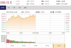 今日午盘:金融股引领上攻 沪指续创阶段新高