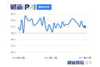 财新PMI分析|制造业服务业走势分化 下行压力犹存