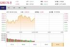 今日午盘:军工股强势领涨 沪指冲高回落涨0.24%