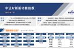 2017年7月中证财新新动能指数报告