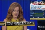 迪士尼二季度营收不及预期
