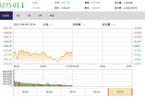 今日午盘:消费白马股走强 沪指低位盘整跌0.21%