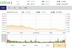 今日收盘:避险情绪重创全球股市 A股创年内最大单日跌幅