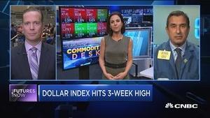 美国消费零售数据向好 美元创3个月最大单日涨幅