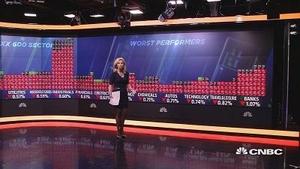 国际股市:受西班牙恐袭影响 欧洲股市周五低开