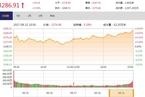 今日收盘:资源股卷土重来 沪指三连阳涨0.56%